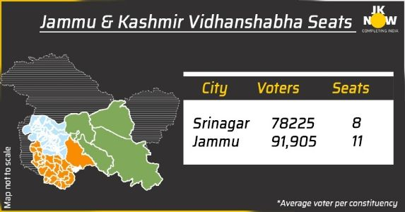 The Regional Divide in JAMMU & KASHMIR:  Let's understand with the FACTS & ELECRORAL DATA of 2008